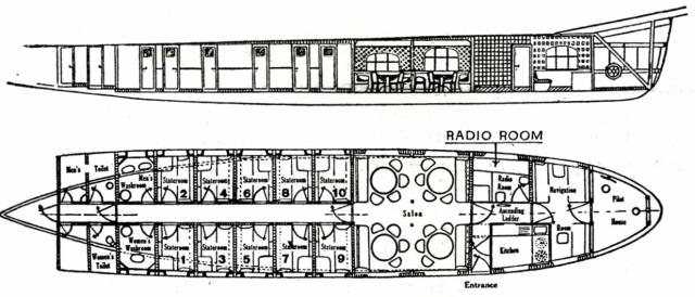 radio_room_GrafZeppelin_radioroomAug1929RadioNews
