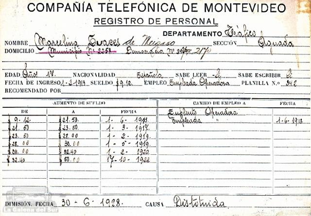 registro_personal_Cia_Telef_MVD_1928